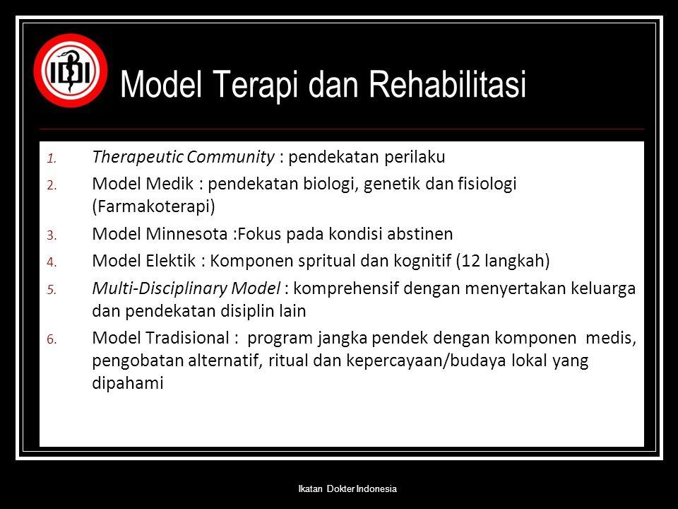 Model Terapi dan Rehabilitasi