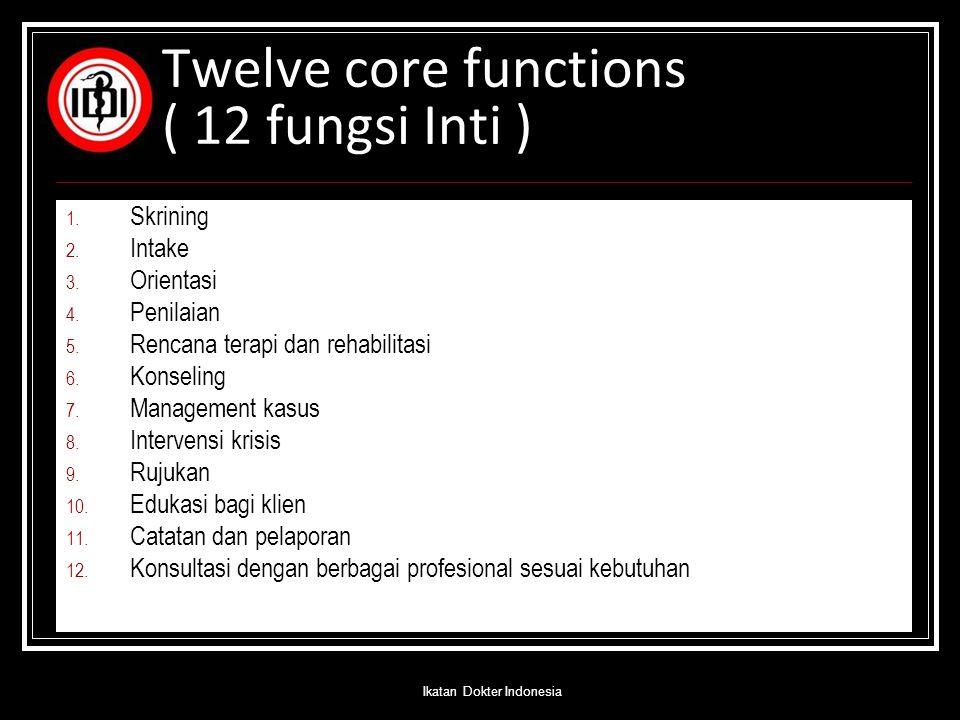 Twelve core functions ( 12 fungsi Inti )