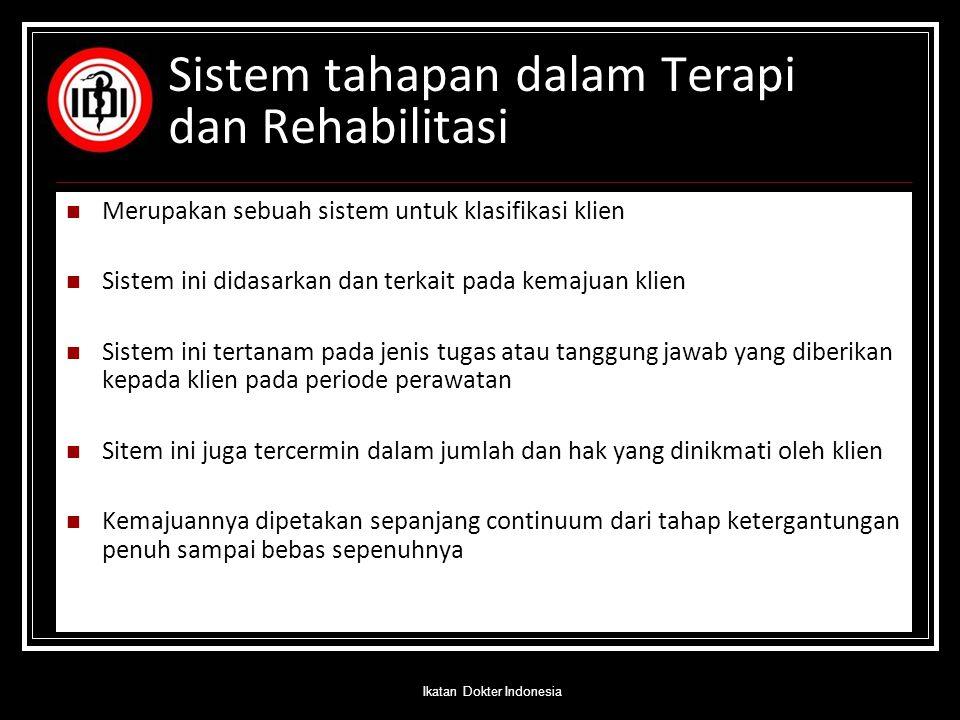 Sistem tahapan dalam Terapi dan Rehabilitasi