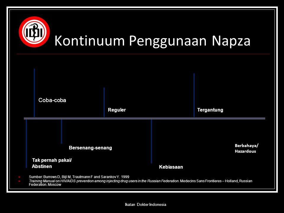 Kontinuum Penggunaan Napza