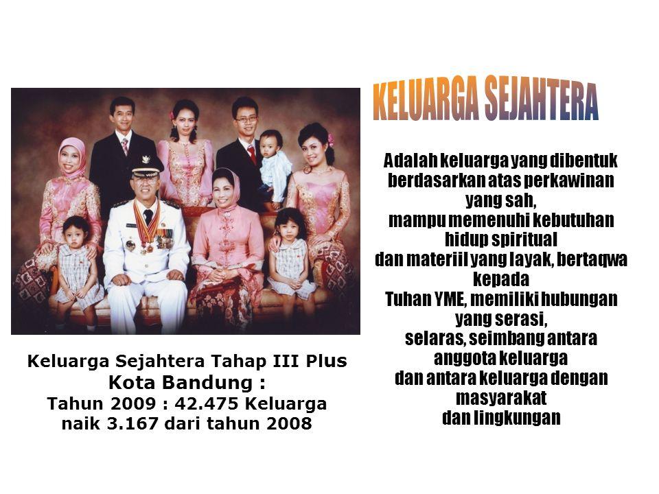 Keluarga Sejahtera Tahap III Plus Kota Bandung :