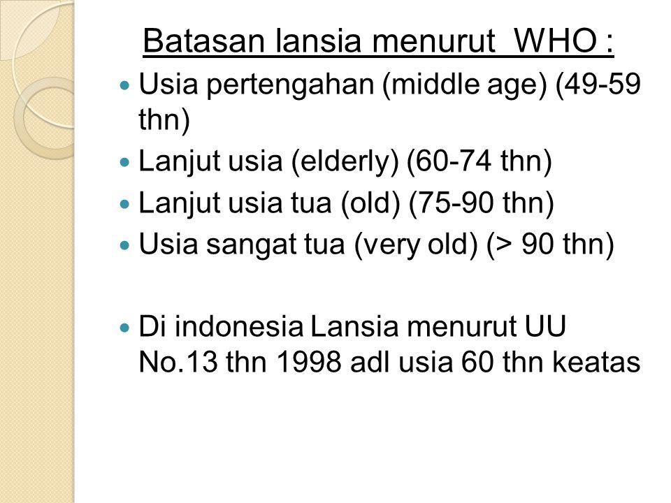 Batasan lansia menurut WHO :