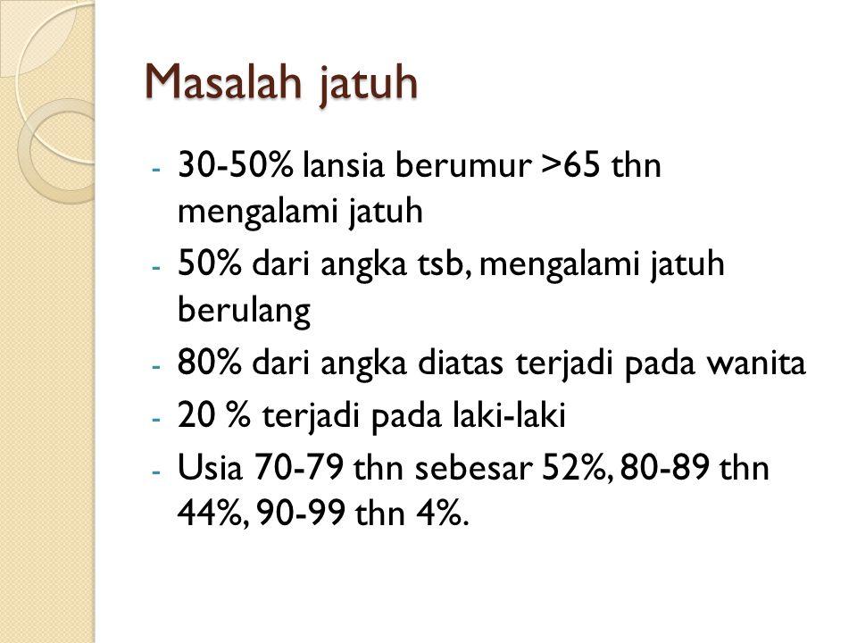 Masalah jatuh 30-50% lansia berumur >65 thn mengalami jatuh