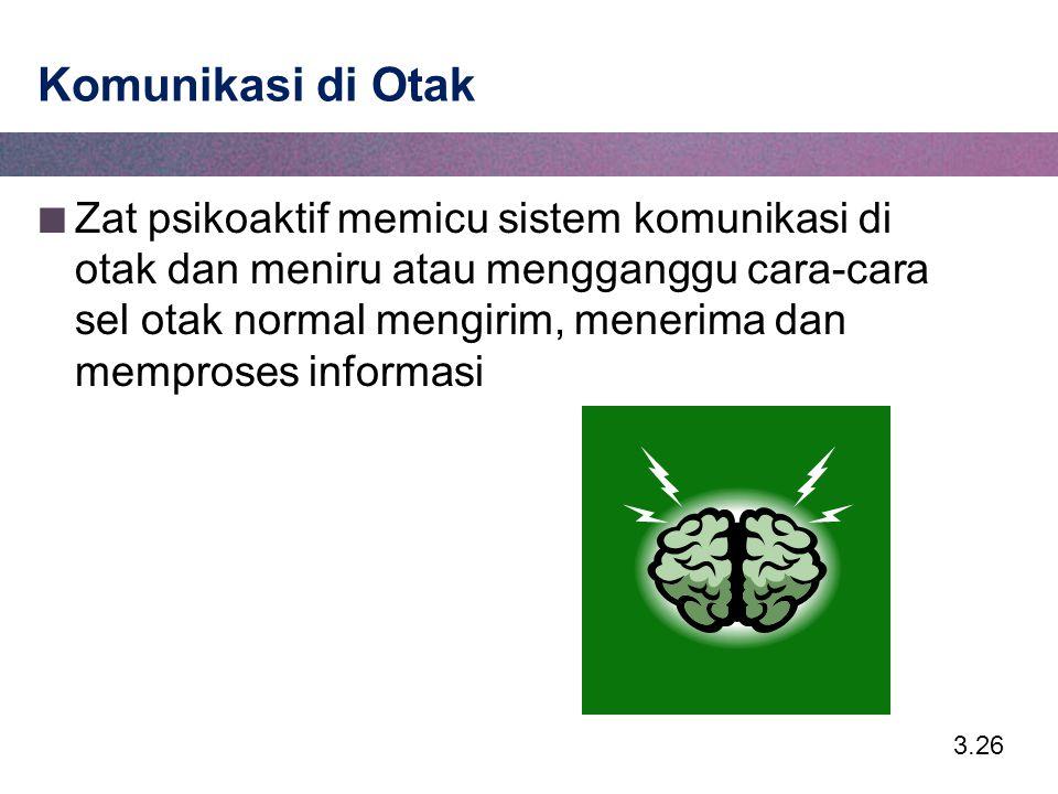 Komunikasi di Otak