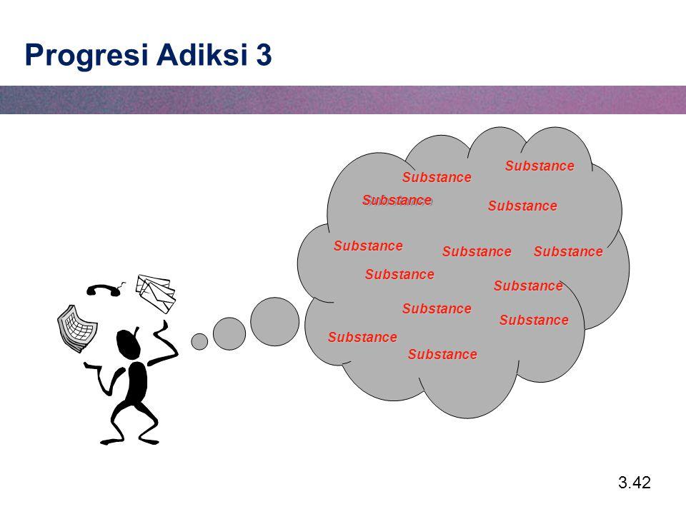 Progresi Adiksi 3 Substance Substance Substance Substance Substance