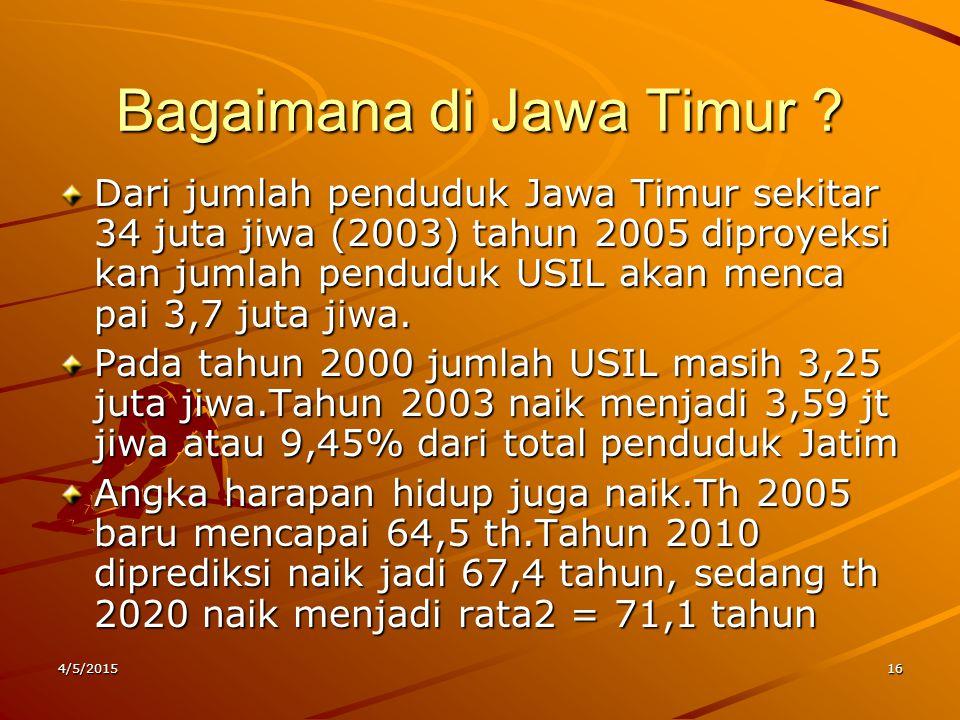 Bagaimana di Jawa Timur