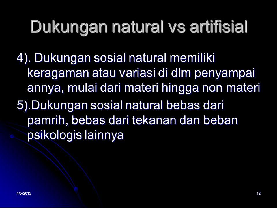 Dukungan natural vs artifisial