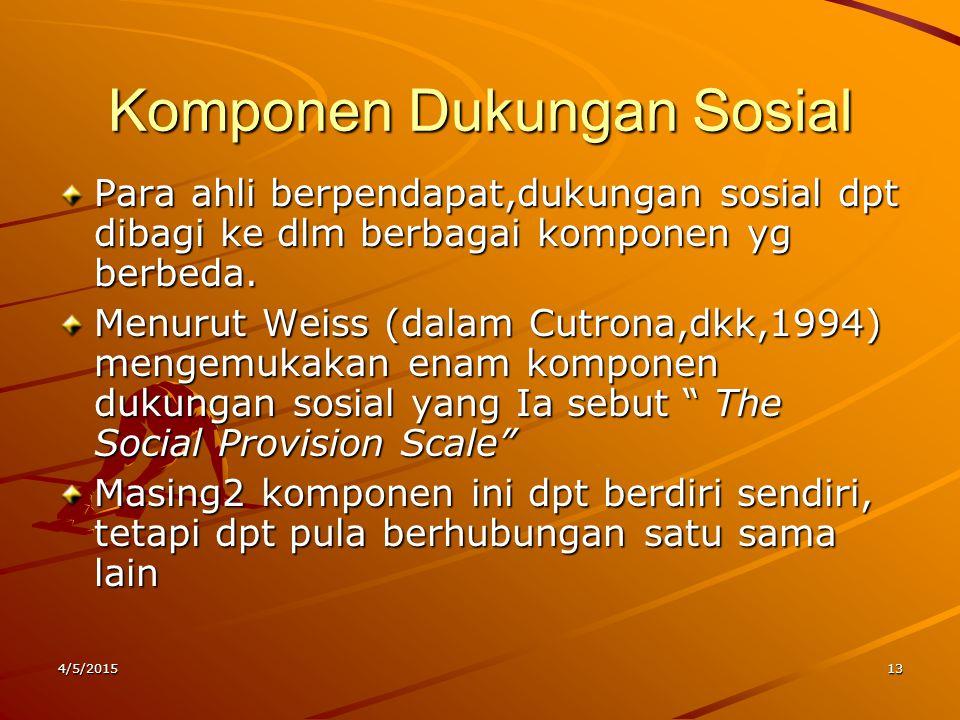 Komponen Dukungan Sosial