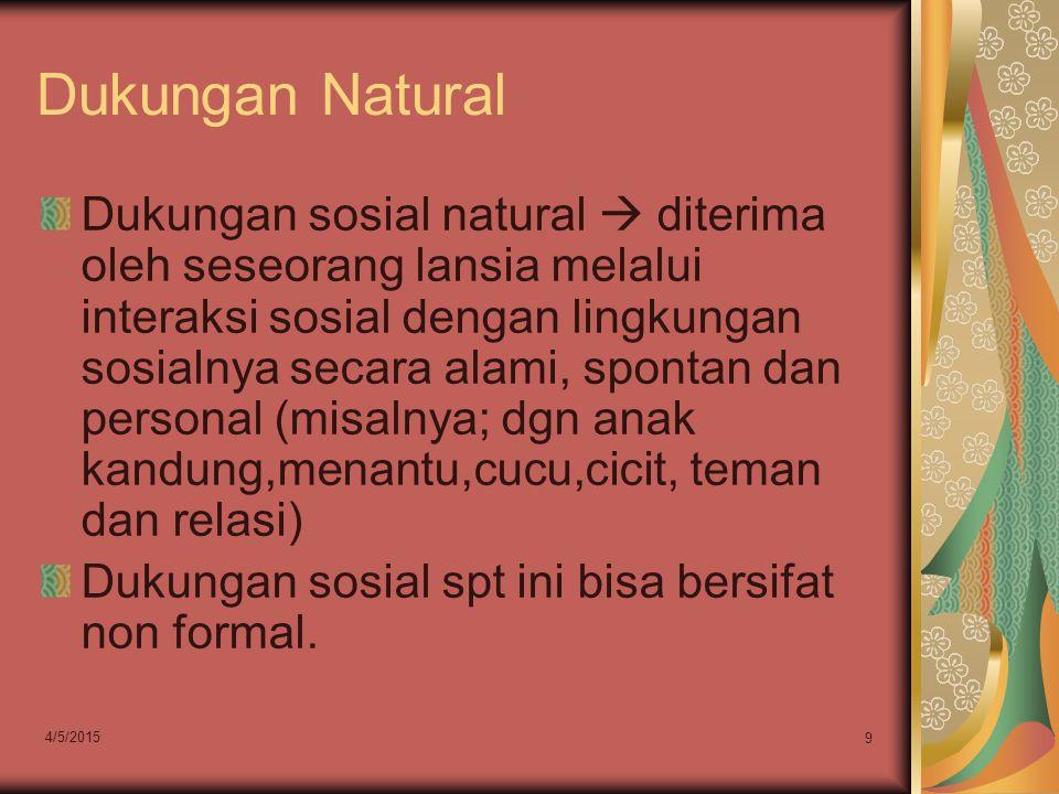 Dukungan Natural