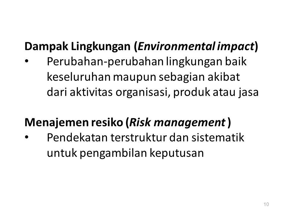Dampak Lingkungan (Environmental impact)