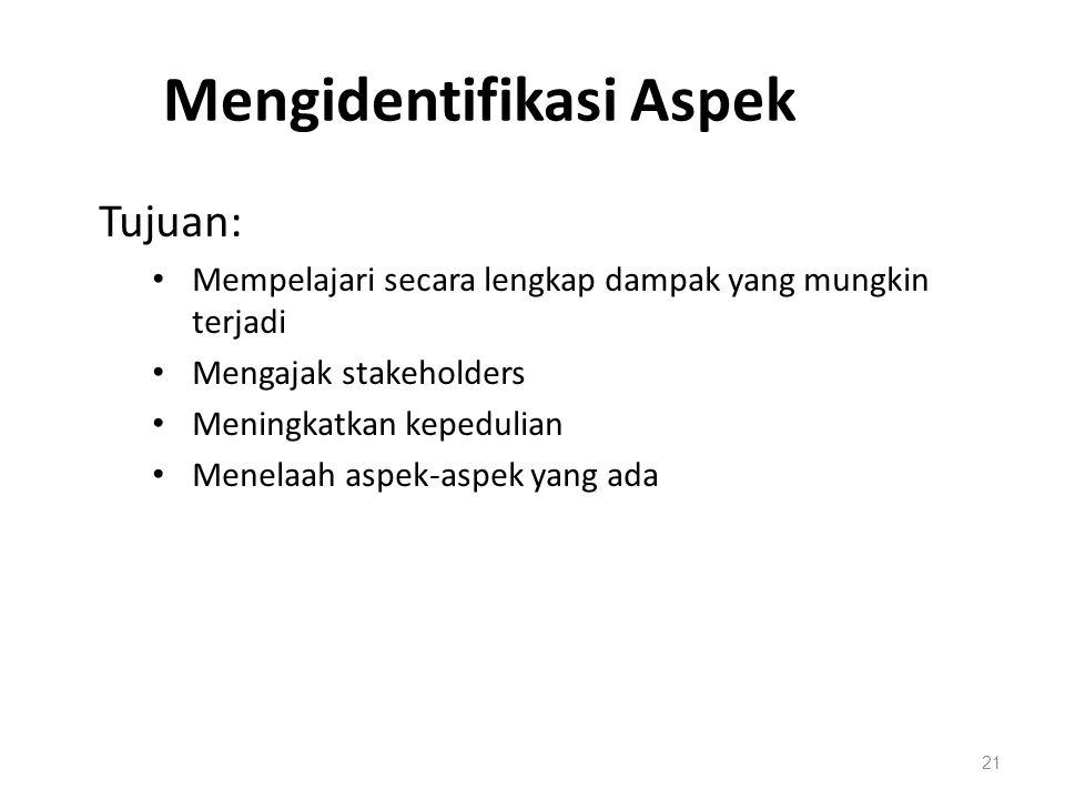 Mengidentifikasi Aspek