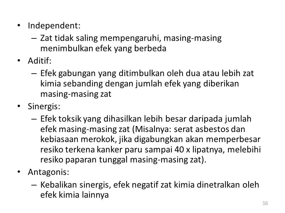 Independent: Zat tidak saling mempengaruhi, masing-masing menimbulkan efek yang berbeda. Aditif: