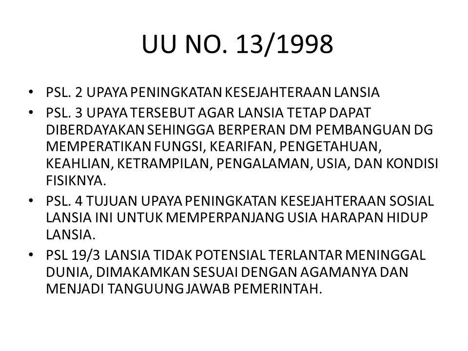 UU NO. 13/1998 PSL. 2 UPAYA PENINGKATAN KESEJAHTERAAN LANSIA