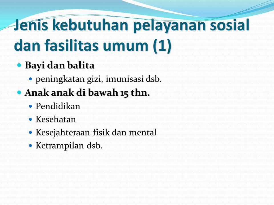 Jenis kebutuhan pelayanan sosial dan fasilitas umum (1)