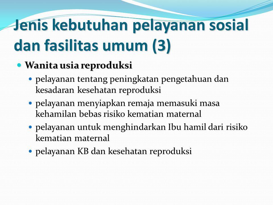 Jenis kebutuhan pelayanan sosial dan fasilitas umum (3)