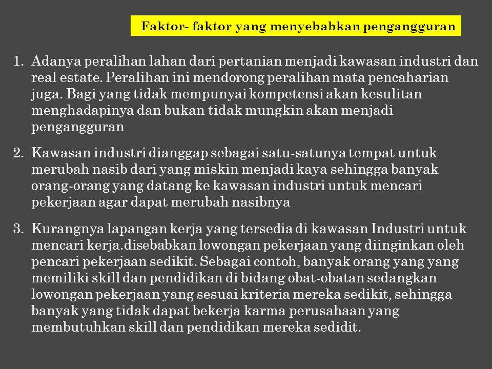 Faktor- faktor yang menyebabkan pengangguran