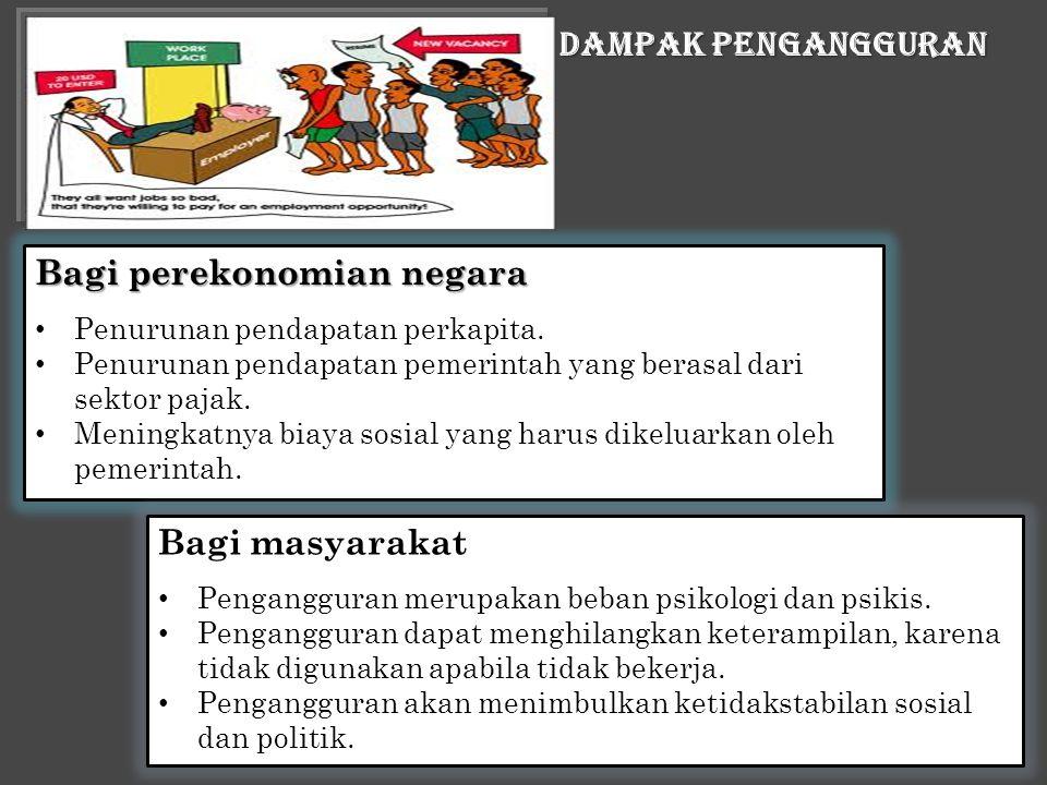 Bagi perekonomian negara