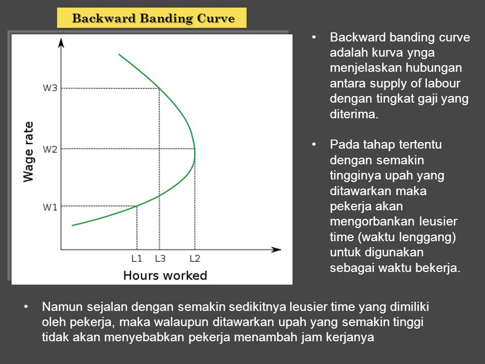 Backward Banding Curve