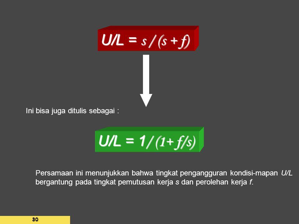 U/L = s / (s + f) U/L = 1/ (1+ f/s) Ini bisa juga ditulis sebagai :