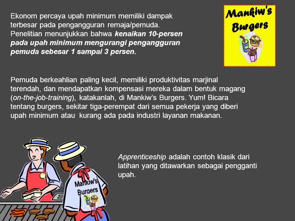 Mankiw s Burgers Ekonom percaya upah minimum memiliki dampak