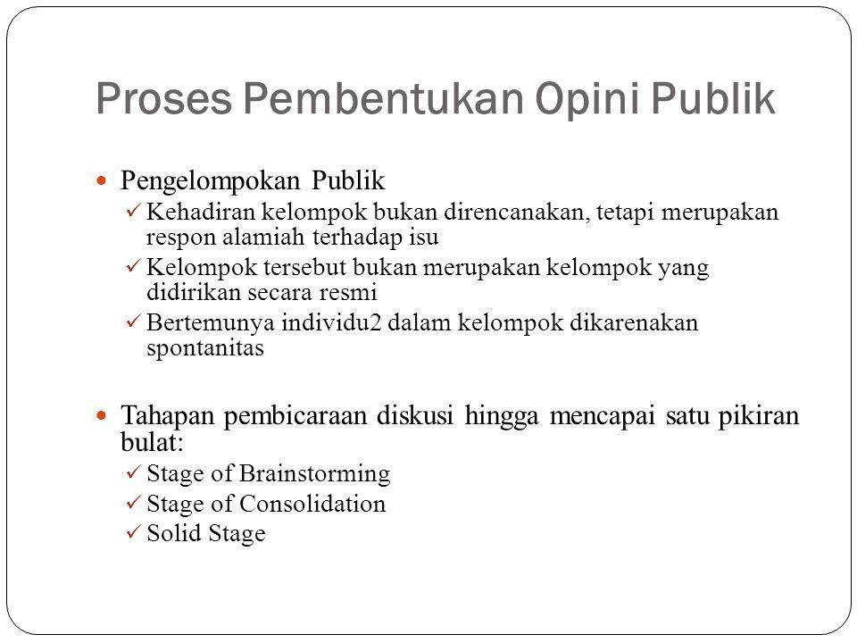 Proses Pembentukan Opini Publik