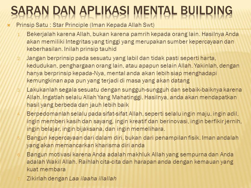 Saran dan aplikasi mental building