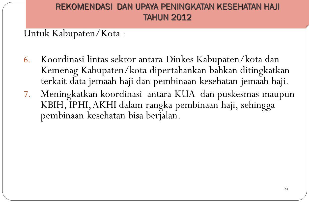 REKOMENDASI DAN UPAYA PENINGKATAN KESEHATAN HAJI TAHUN 2012