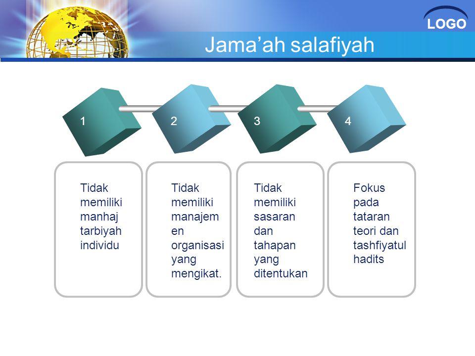 Jama'ah salafiyah 1 2 3 4 Tidak memiliki manhaj tarbiyah individu