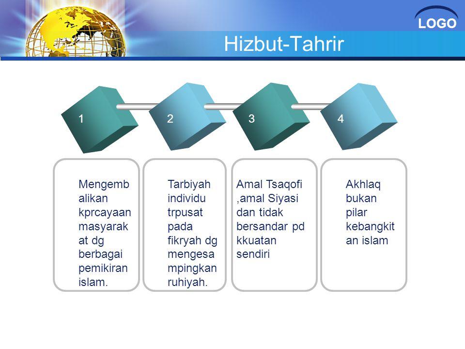 Hizbut-Tahrir 1. 2. 3. 4. Mengembalikan kprcayaan masyarakat dg berbagai pemikiran islam.