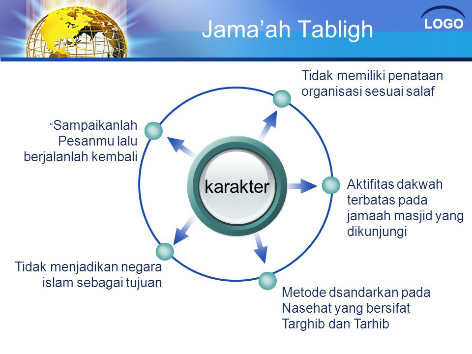 Jama'ah Tabligh karakter