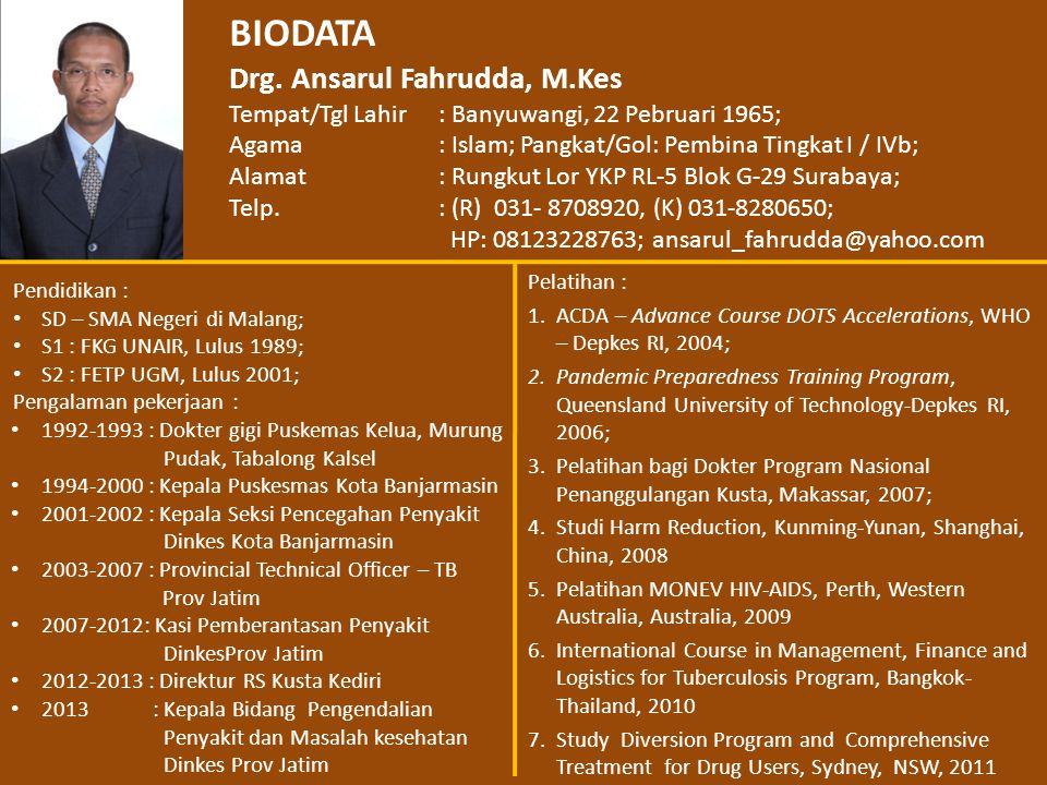 BIODATA Drg. Ansarul Fahrudda, M.Kes