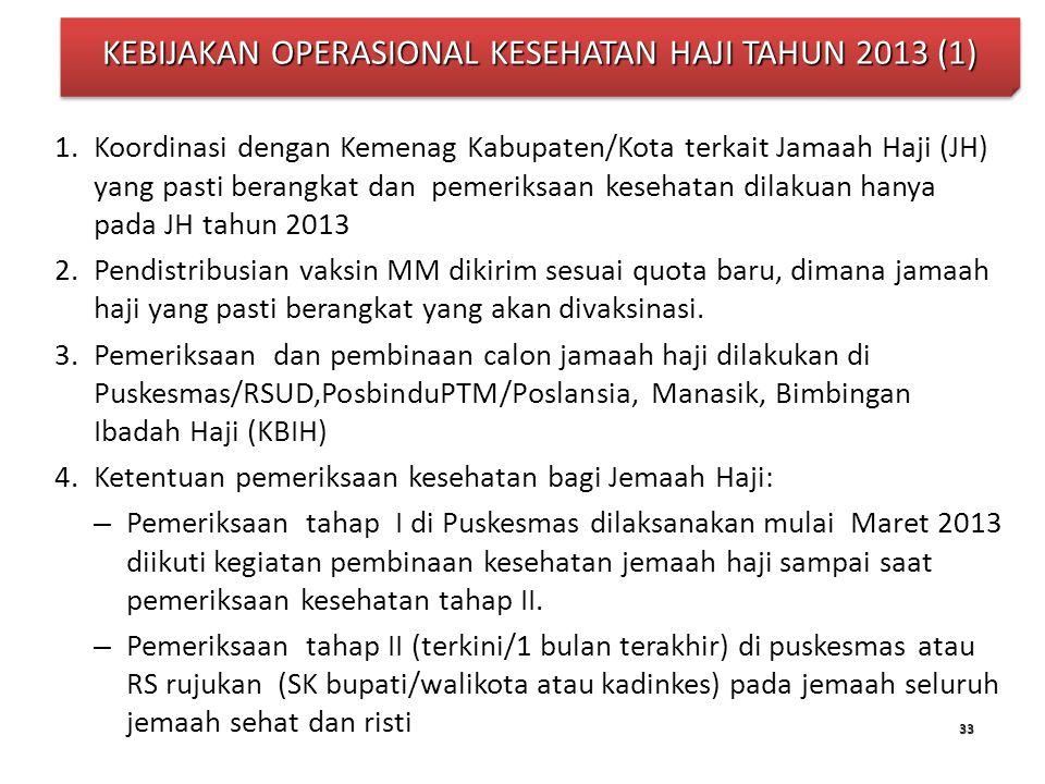 KEBIJAKAN OPERASIONAL KESEHATAN HAJI TAHUN 2013 (1)