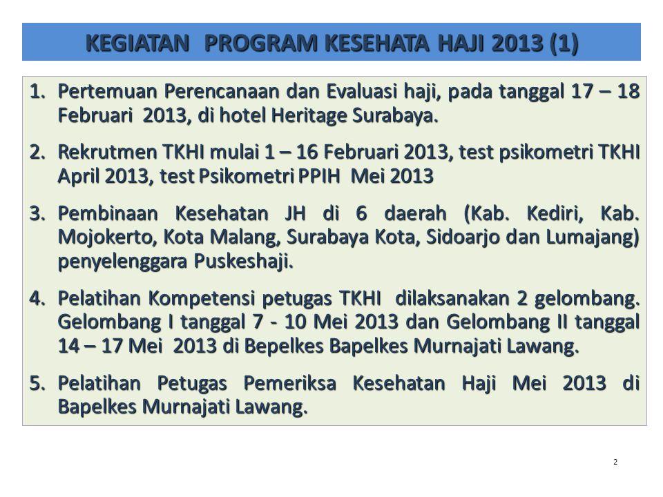 KEGIATAN PROGRAM KESEHATA HAJI 2013 (1)