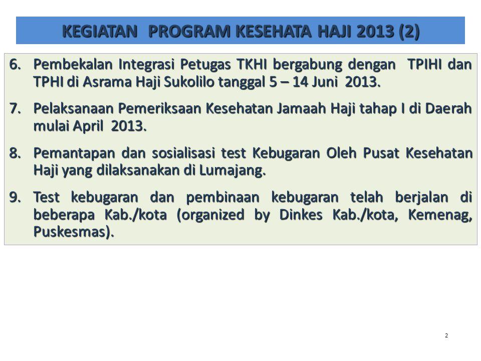 KEGIATAN PROGRAM KESEHATA HAJI 2013 (2)