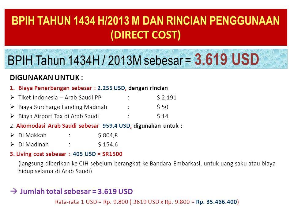 BPIH TAHUN 1434 H/2013 M DAN RINCIAN PENGGUNAAN (DIRECT COST)