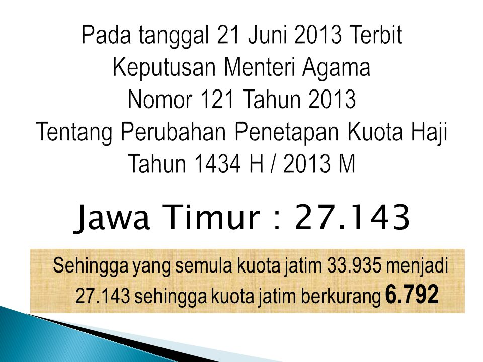 Pada tanggal 21 Juni 2013 Terbit Keputusan Menteri Agama Nomor 121 Tahun 2013 Tentang Perubahan Penetapan Kuota Haji Tahun 1434 H / 2013 M