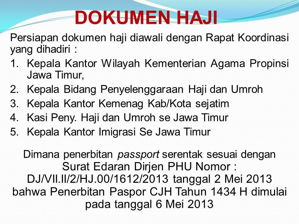 DOKUMEN HAJI Persiapan dokumen haji diawali dengan Rapat Koordinasi yang dihadiri : Kepala Kantor Wilayah Kementerian Agama Propinsi Jawa Timur,