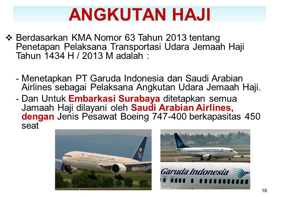 ANGKUTAN HAJI Berdasarkan KMA Nomor 63 Tahun 2013 tentang Penetapan Pelaksana Transportasi Udara Jemaah Haji Tahun 1434 H / 2013 M adalah :