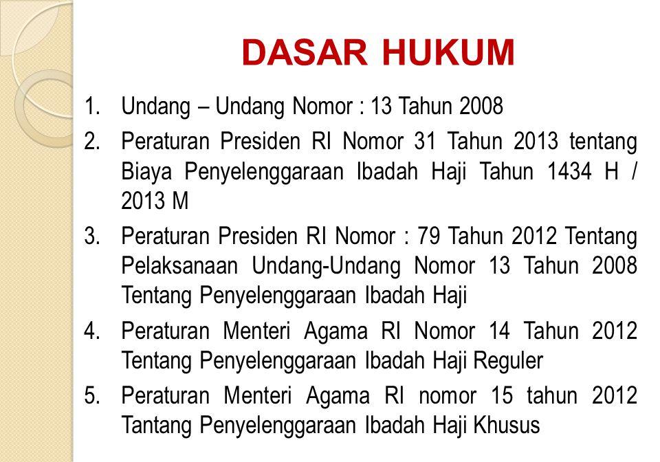 DASAR HUKUM Undang – Undang Nomor : 13 Tahun 2008
