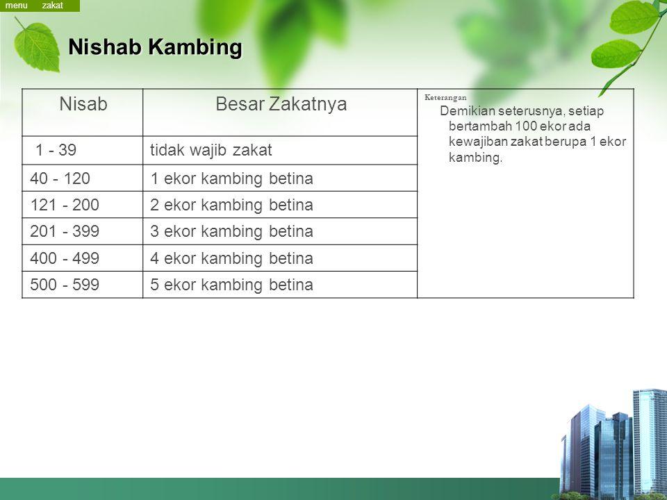 Nishab Kambing Besar Zakatnya Nisab tidak wajib zakat 1 - 39