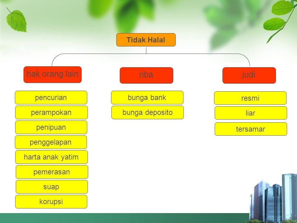 hak orang lain riba judi Tidak Halal pencurian bunga bank resmi