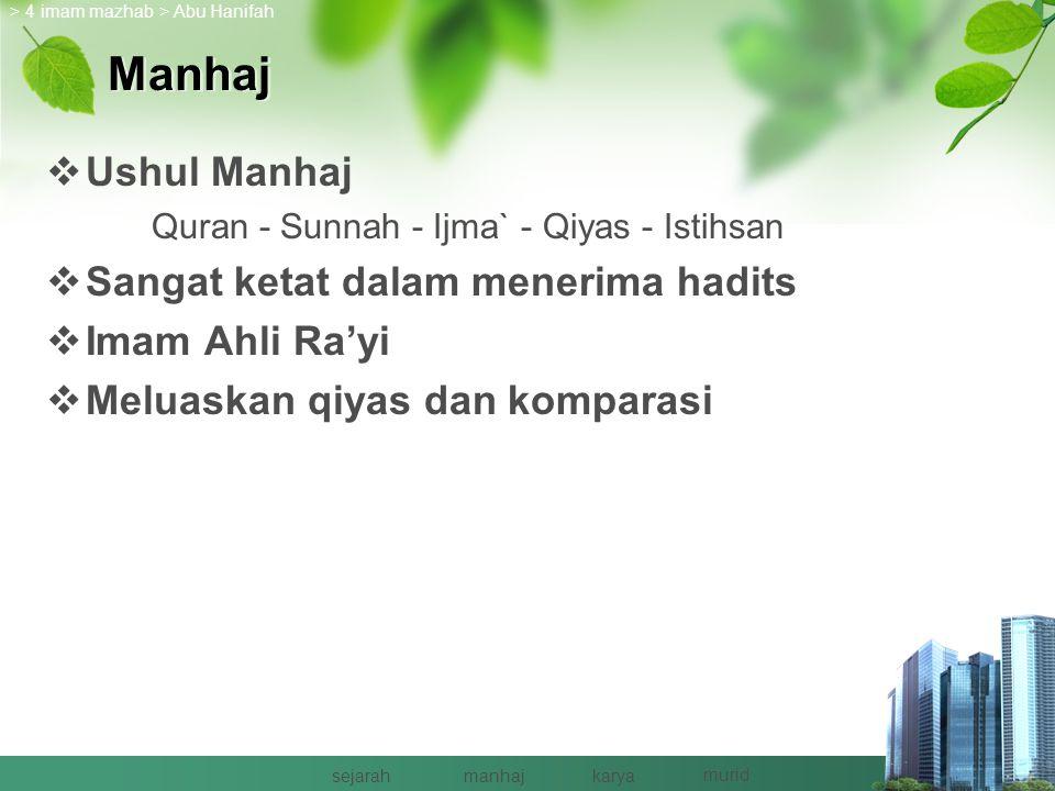 Manhaj Ushul Manhaj Sangat ketat dalam menerima hadits Imam Ahli Ra'yi