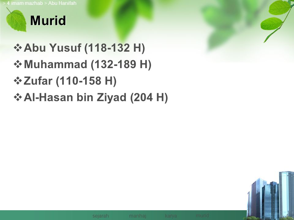 Murid Abu Yusuf (118-132 H) Muhammad (132-189 H) Zufar (110-158 H)