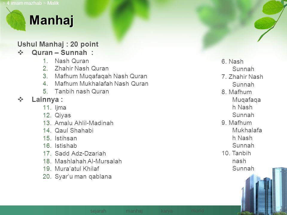 Manhaj Ushul Manhaj : 20 point Quran – Sunnah : Lainnya : Nash Quran
