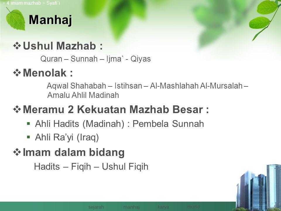 Manhaj Ushul Mazhab : Menolak : Meramu 2 Kekuatan Mazhab Besar :