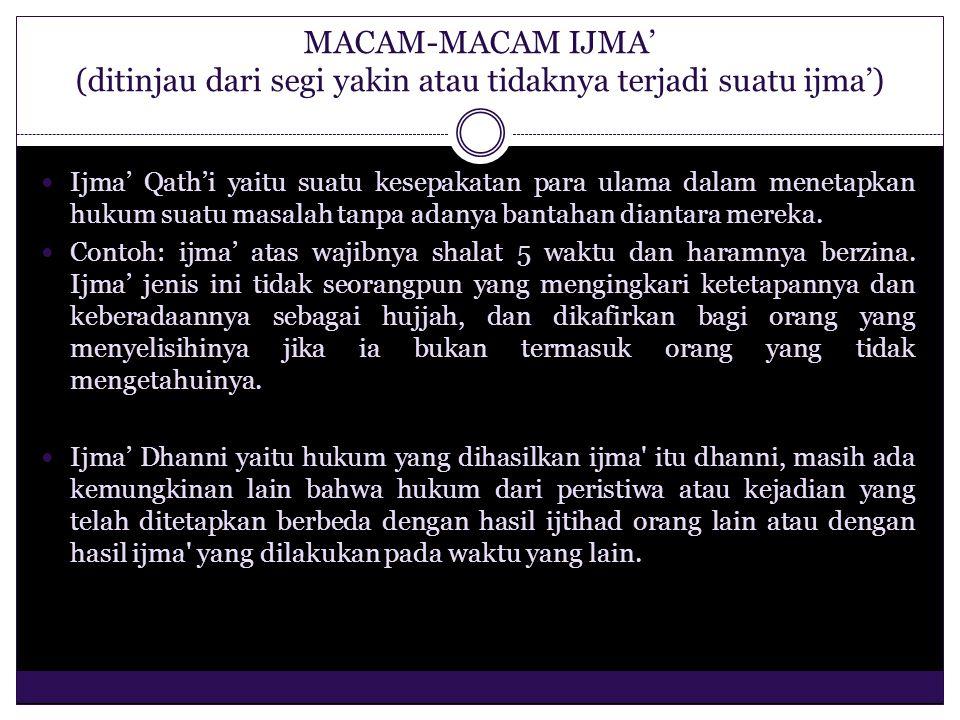 MACAM-MACAM IJMA' (ditinjau dari segi yakin atau tidaknya terjadi suatu ijma')