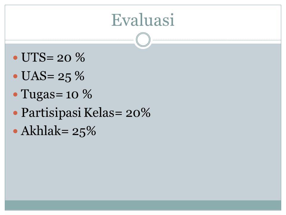 Evaluasi UTS= 20 % UAS= 25 % Tugas= 10 % Partisipasi Kelas= 20%