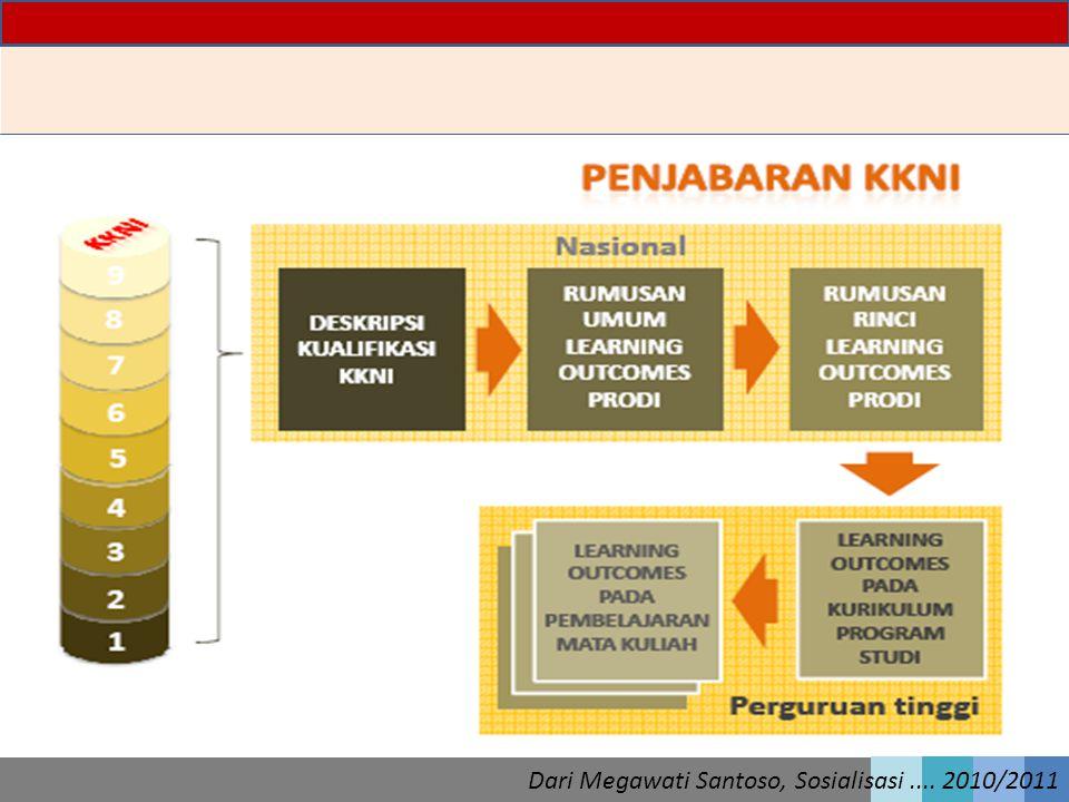 Dari Megawati Santoso, Sosialisasi .... 2010/2011