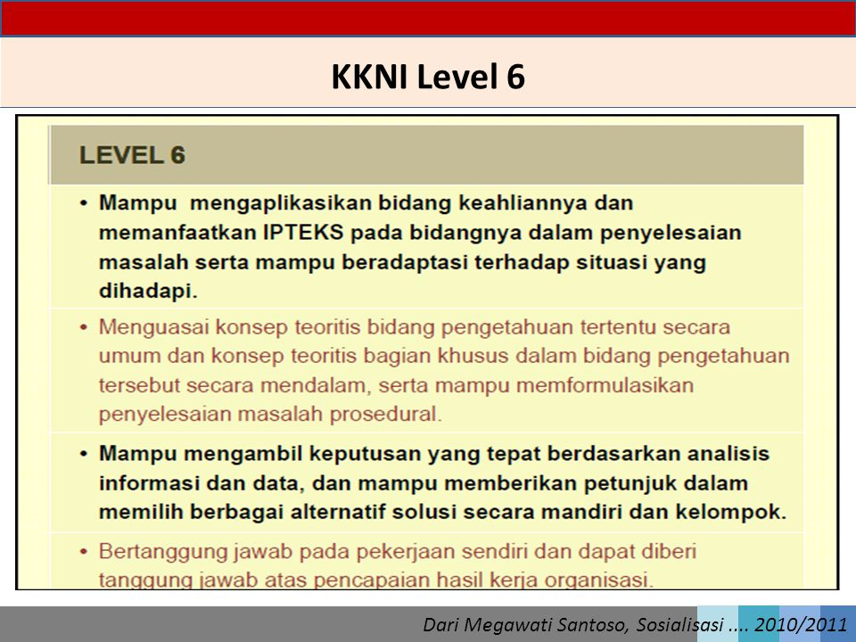 KKNI Level 6 Dari Megawati Santoso, Sosialisasi .... 2010/2011