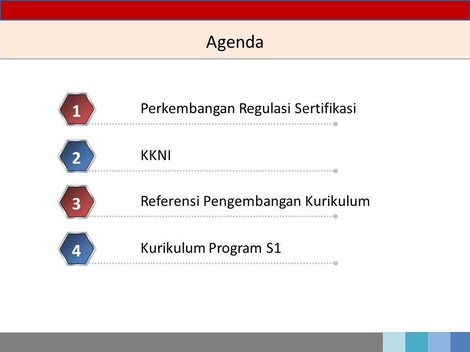 Agenda 1 2 3 4 Perkembangan Regulasi Sertifikasi KKNI